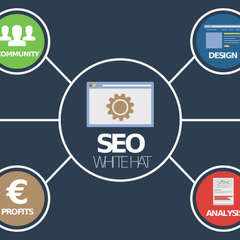 Successful Results Of Affordable SEO Services In London